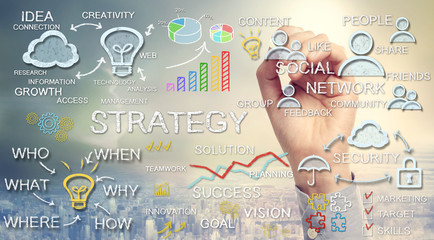 Importance of strategic planning to small and medium size businesses
